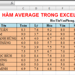 ham-average-trong-excel