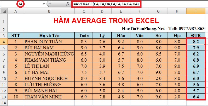 Hàm Average trong Excel 2