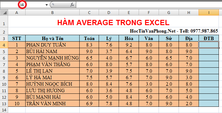 Hàm Average trong Excel 1