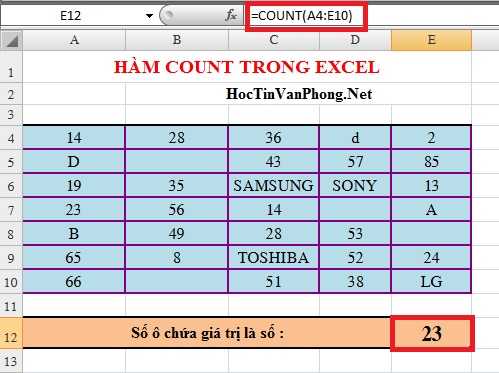 Hàm Count trong Excel