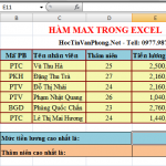 ham-max-trong-excel