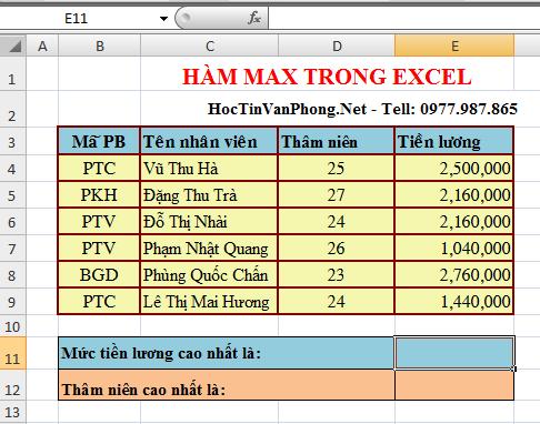 Hàm Max trong Excel