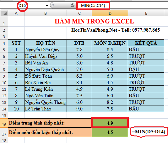 Hàm Min trong Excel 2