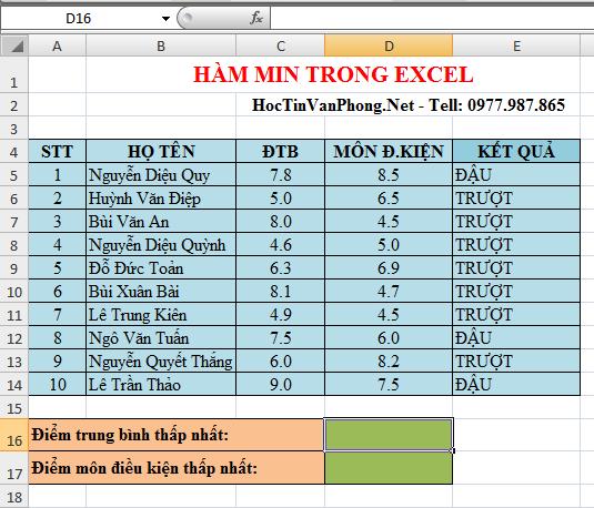 Hàm Min trong Excel