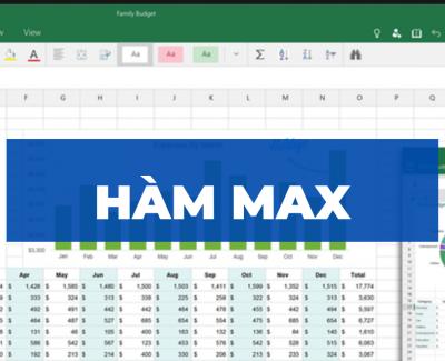 Hướng dẫn sử dụng hàm Max trong Excel