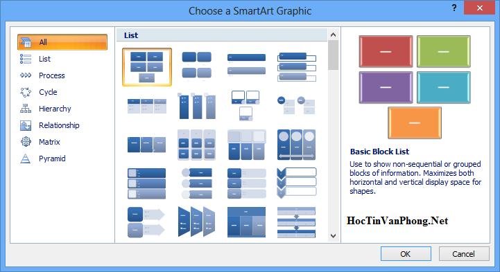 Cách vẽ sơ đồ trong Word - Lựa chọn Smart Art
